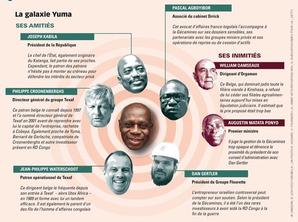 Source: Jeune Afrique