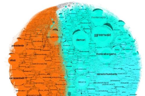 Article : Twitter, thermomètre du climat politique au Brésil