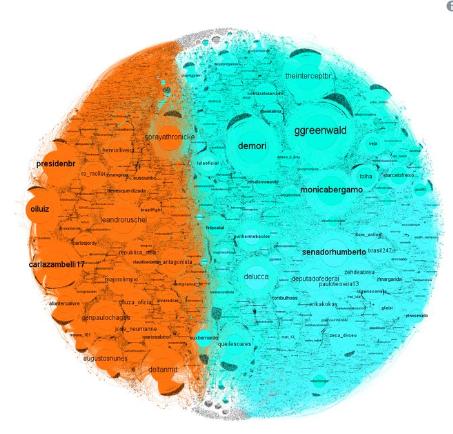 Twitter, thermomètre du climat politique au Brésil